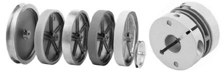 Encoder wheels suppliers